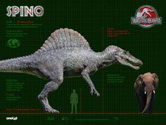 Jurassic Park 3 Spinosaurus