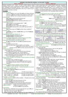 English Verbs, English Grammar, Art Lessons, Journal, Color Art Lessons, Verbs In English, Art Education
