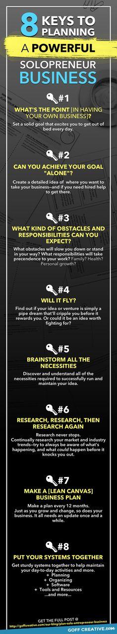 8 Keys To Planning A Powerful Solopreneur Business — GoffCreative.com