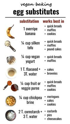 New to vegan baking? This guide will help you navigate the world of egg substitutes, and comes complete with a handy cheat sheet! Follow these tips and you'll be baking without eggs like a pro in no time. #vegan #veganbaking #eggfree #eggsubstitutes #WhatCausesMolesOnSkin