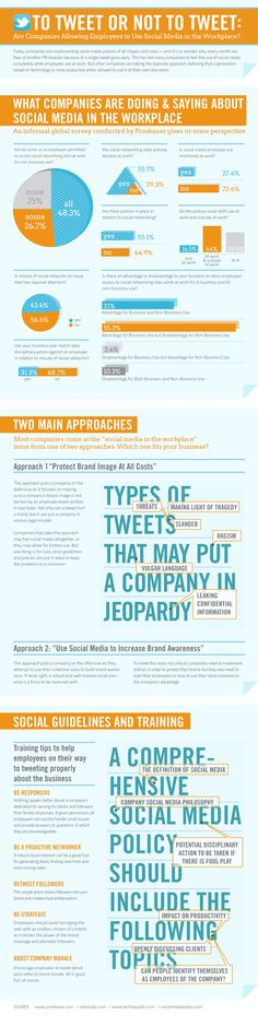 To Tweet or Not To Tweet: Are Companies Allowing Employees to Use Social Media in the Workplace?