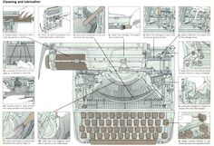 Typewriter cleaning and repair illustration.