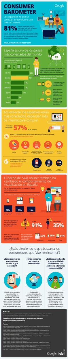 Barómetro de Google sobre los internautas españoles
