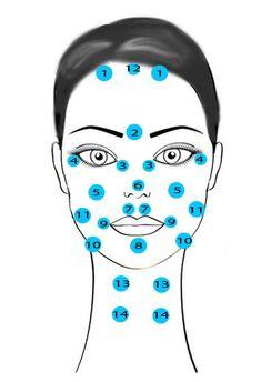 Pelle sana - Eliminare rughe e cedimenti cutanei stimolando le terminazioni nervose applicando la digitopressione al viso
