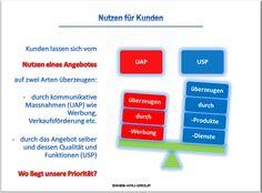 businessplan-online.ch - Nutzen
