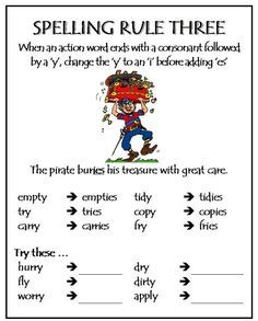Part 1 Spelling Rules - Test how much you know about these rules. Print these, save them and learn them! Improve spelling skills here. Order your High Frequency books here Improve spelling skills here. Order your High Frequency books here Phonics Rules, Spelling Rules, Grade Spelling, Grammar Rules, Spelling Activities, Spelling And Grammar, Plural Rules, Spelling Homework, Language Activities
