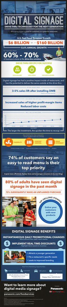 How Digital Signage is Ruling the Drive Thru — Medium