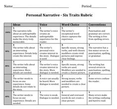 six traits writing personal narrative rubric 4th grade - Google Search