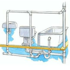 Plumbing A Bathtub Running Drain And Vent Lines How To Install A New Bathroom Bathtub Plumbing Installing Bathtub Spout Bathtub Plumbing, Plumbing Drains, Pex Plumbing, Bathroom Layout, Basement Bathroom, Bathroom Flooring, Small Bathroom, Bathroom Fixtures, Downstairs Toilet