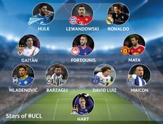 UEFA Champions League team of the week - Matchday 2