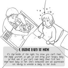 Así es, los bebés se hacen entre dos y los papás también pueden ayudar durante la lactancia, todavía recuerdo los momentos difíciles que pasé cuando amamantaba a mi bebé, el dolor intenso, casi me da mastitis y se me pelaron los pezones por utilizar un extractor manual que no era adecuado para mi y, con todo ese dolor no podía parar de lactar, en esos momentos es cuando más necesitas el apoyo y ayuda de tu pareja. Las siguientes ilustraciones creadas por First Smile – Baby Journal App son…