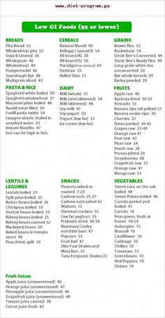 Low Glycemic Index Food Chart List - Looking for free diet tips? - Low Glycemic Index Food Chart List – Looking for free diet tips? You've come… - Low Carb Wraps, Ketogenic Diet For Beginners, Diets For Beginners, Leaky Gut, Low Glycemic Foods List, Low Gi Foods List, Low Glycemic Diet Plan, Low Glycemic Fruits, Low Gi Meals