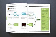 UPS Sustainability Report 2011 ← #EmotiveBrand  #infographic #Sustainability