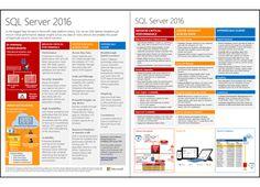 Microsoft SQL Server 2016 data sheet