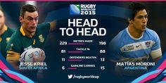 Jesse Kriel v Matías Moroni Sud-àfrica vs Argentina #RWC2015 #RSA vs #ARG #homegroundadvantage #Springboks vs #VamosPumas #RWCFinal