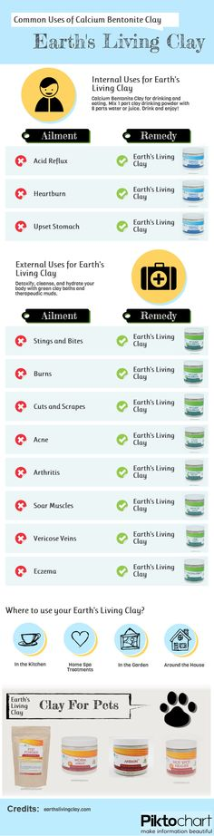 Common Uses for Calcium Bentonite Clay. All natural remedy for so many ailments. Pinned by earthslivingclay.com