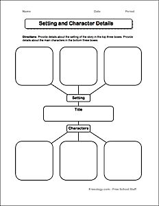 The setting and the characters are two important elements in the development of any story. This worksheet will help students focus on specific mention of each.    Directions call for students to provide details or quotes about the setting of the story in the top three boxes and details or quotes about the main characters in the bottom three boxes.