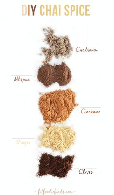 DIY Chai Spice Mix by fitfoodiefinds #Infographic #Chai_Spice