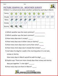17 Best Bar Graph Worksheets Images Bar Graphs 2nd Grade Math Maths