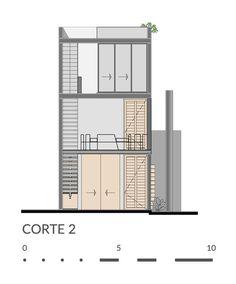 Casa Desnuda,Corte 2