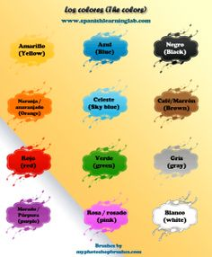 The colors in Spanish: using Spanish colors in sentences. This has audio help.