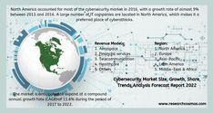 is anticipated to expand at a compound annual growth rate (CAGR) of during the forecast period