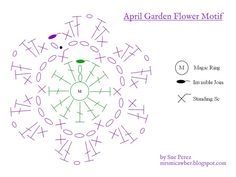 Mr. Micawber's Recipe for Happiness: April Garden Motif and Doily ~ A Free Crochet Pattern