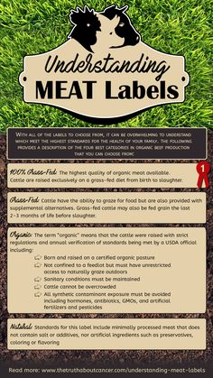 How do you know you're buying the best quality organic meat on the market? Here are some helpful tips for understanding meat labels in the U.S. and learn more what grass-fed, grain-fed, and organic really means. Click through now! Article by Dr. David Jockers. Please re-pin to help us educate others. Together we are changing the world and saving lives everyday. <3