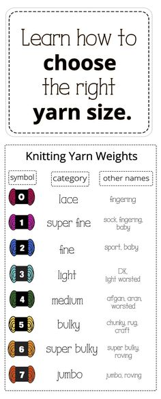 Learn how to choose the right yarn, if you know how to read the yarn label it's easy!