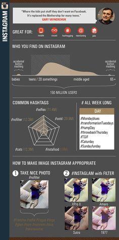 Cómo producir contenido para Instagram via @Gary Vaynerchuk #infografia #infographic #socialmedia