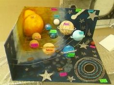 Risultati immagini per trabajos de primaria del sistema solar Solar System Projects For Kids, Solar System Model, Solar System Crafts, Science For Kids, Science Activities, Art For Kids, Crafts For Kids, Science Fair Projects, School Projects