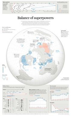 Balance of Superpowers: Comparing the US and Chinese Armed Forces Information Visualization, Data Visualization, World Languages, Architecture Graphics, Remote Sensing, Bath And Beyond Coupon, Information Design, Armed Forces, Super Powers