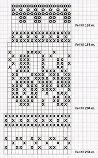 Velkommen til Telenor E-post Boys Knitting Patterns Free, Knitting Charts, Knitting For Kids, Baby Knitting Patterns, Knitting Stitches, Knitting Designs, Knitting Socks, Knitting Projects, Stitch Patterns