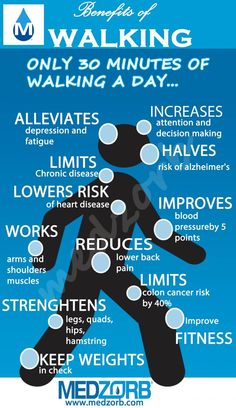 Walking can improve your health and fitness by helping you lose body fat, improve your fitness and avoid heart disease, type 2 diabetes, osteoporosis Health Benefits Of Walking, Walking For Health, Walking Exercise, Walking Workouts, Health And Nutrition, Health And Wellness, Health Tips, Health Fitness, Wellness Tips