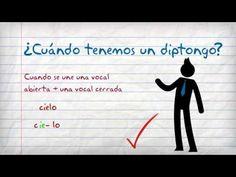 Hiato y Diptongo Spanish Games, Spanish Music, Ap Spanish, Spanish Grammar, How To Speak Spanish, Teaching Spanish, Flipped Classroom, Spanish Classroom, Teaching First Grade