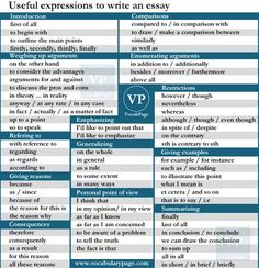 Useful expressions to write an essay #learnenglish