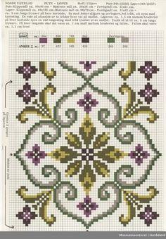 Crochet Border Stitch Trykt mønsterark i til brodert tekstil. Cross Stitch Pillow, Cross Stitch Borders, Cross Stitch Flowers, Cross Stitch Charts, Cross Stitch Designs, Cross Stitching, Cross Stitch Embroidery, Embroidery Patterns, Cross Stitch Patterns