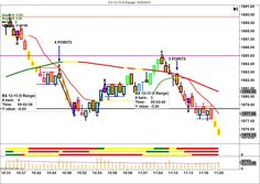 Trade of the Day Live Trading Room Right Line Trading Ranger, Online Stock Trading, Trading Brokers, Initial Public Offering, Stock Broker, Cryptocurrency Trading, Day Trader, How To Get Rich, Trading Strategies