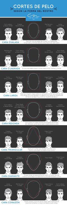 Cortes de pelo según la forma del rostro | Carlos Nieto