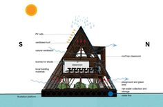 """NLE architects, Makoko fishing community (Lagos, Nigeria), where families live on stilt-houses in the lagoon of an ever-growing megalopolis. An architectural construction in local wood made using """"techniques"""" developed by the community, & floated on salvaged plastic drums could become a development model for Makoko & the ever-growing communities on Africa's coast."""