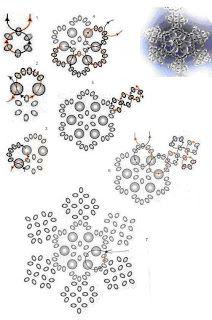 'Mano' gyöngyékszer tervező kézműves ékszerei: minta/schema free