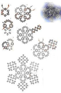 Snowflake Factory :) Pattern- 2