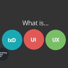 Interaction Design, User Interface Design and User Experience. (from the internet)
