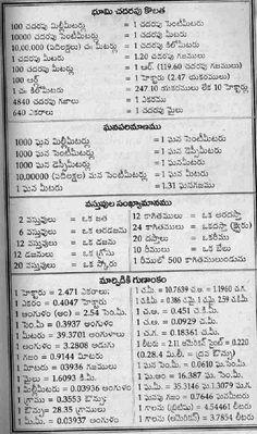 New Medical Symbol Simple 29 Ideas Vedic Mantras, Hindu Mantras, Gernal Knowledge, General Knowledge Facts, Astrology Telugu, Bible Quotes Images, Telugu Jokes, Telugu Inspirational Quotes, Math Vocabulary