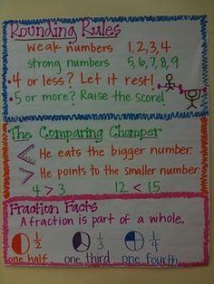 Math by kdpttllo