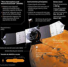 #Mars #Marte