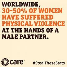 Worldwide, 30-50% of women have suffered physical violence at the hands of a male partner.