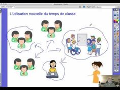 La classe inversée, une introduction.mp4