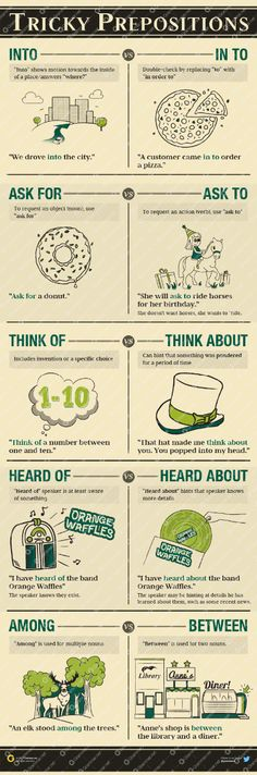 Prepositions_Small.png (424×1280)