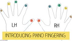 First Piano lessons for kids - These games and simple exercises are a perfect, playful way to get your child started on the piano!